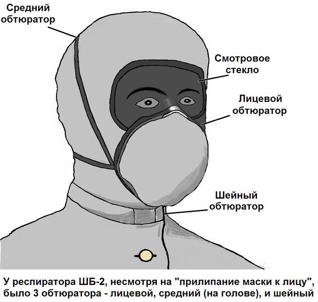 Файл:ШБ-2 Лепесток.jpg