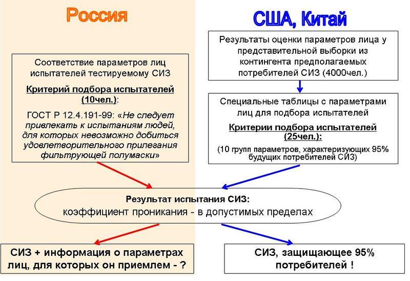 Файл:Рисунок-3 в ССОТ 6-2012.JPG