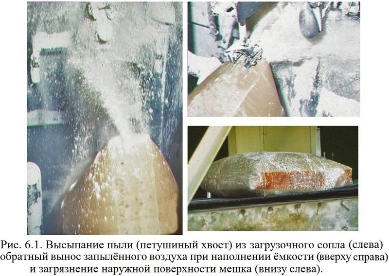 Файл:Обеспыливание 2012 Рис. 06.01.jpg