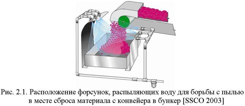 Файл:Обеспыливание 2012 Рис. 02.01.jpg